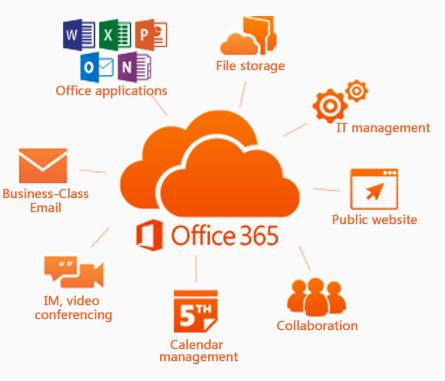 office-365-nedir-nasil-kullanilir-ne-ise-yarar